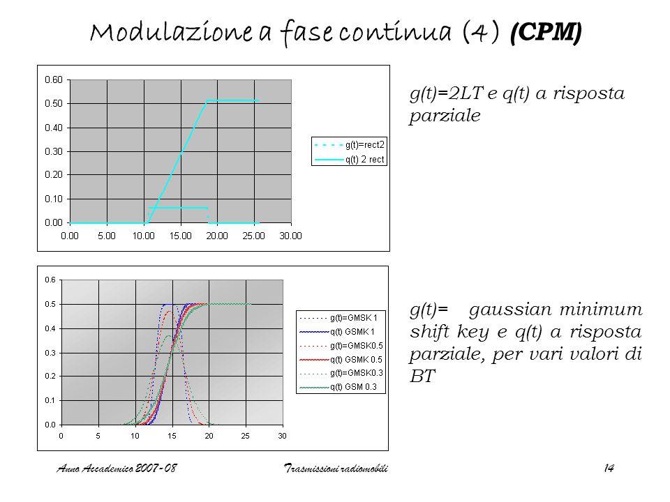 Anno Accademico 2007-08Trasmissioni radiomobili15 Modulazione a fase continua (5) (CPM) Esempio di spettro di CPM per h=1/3 e M=4 e g(t)= LT Esempio di spettro di CPM per h=0.5 e M=4 e g(t)= LT
