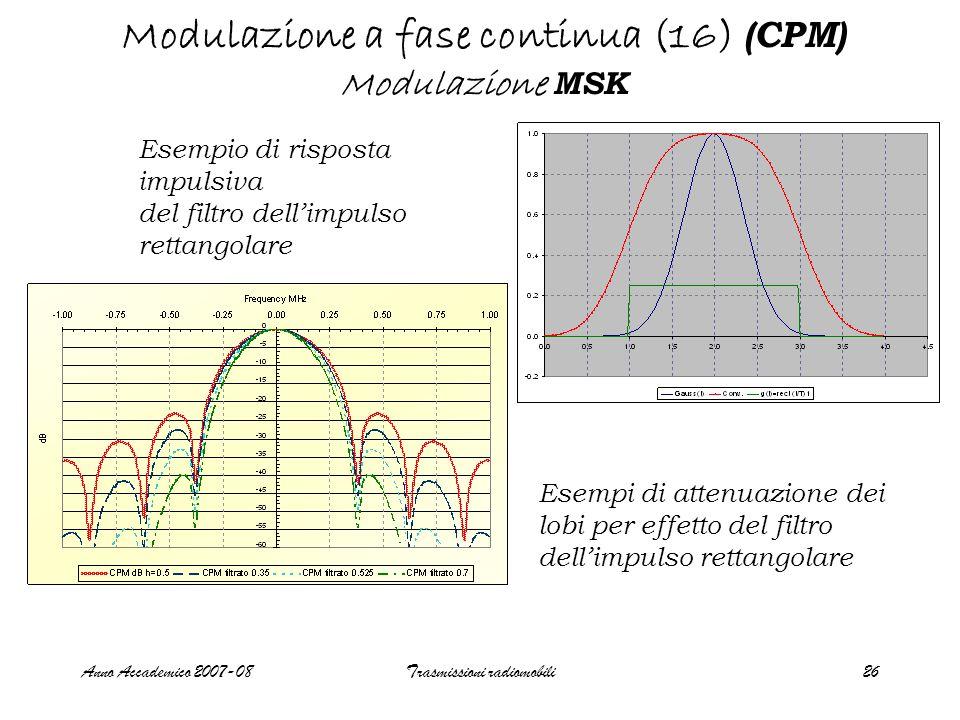 Anno Accademico 2007-08Trasmissioni radiomobili27 kT (k+1)T Modulazione a fase continua (17) (CPM) Trasmettitore Sagomatura di frequenza Sagomatura di fase t t X X 0 90 cos(2  f lo t) s I (t) s Q (t ) -sin(2  f lo t) cos(2  f lo t) h*g(t) + cos(2  f lo t+  (t,B)) {B}  (t,B) ∫ dt kT (k+1)T cos sin
