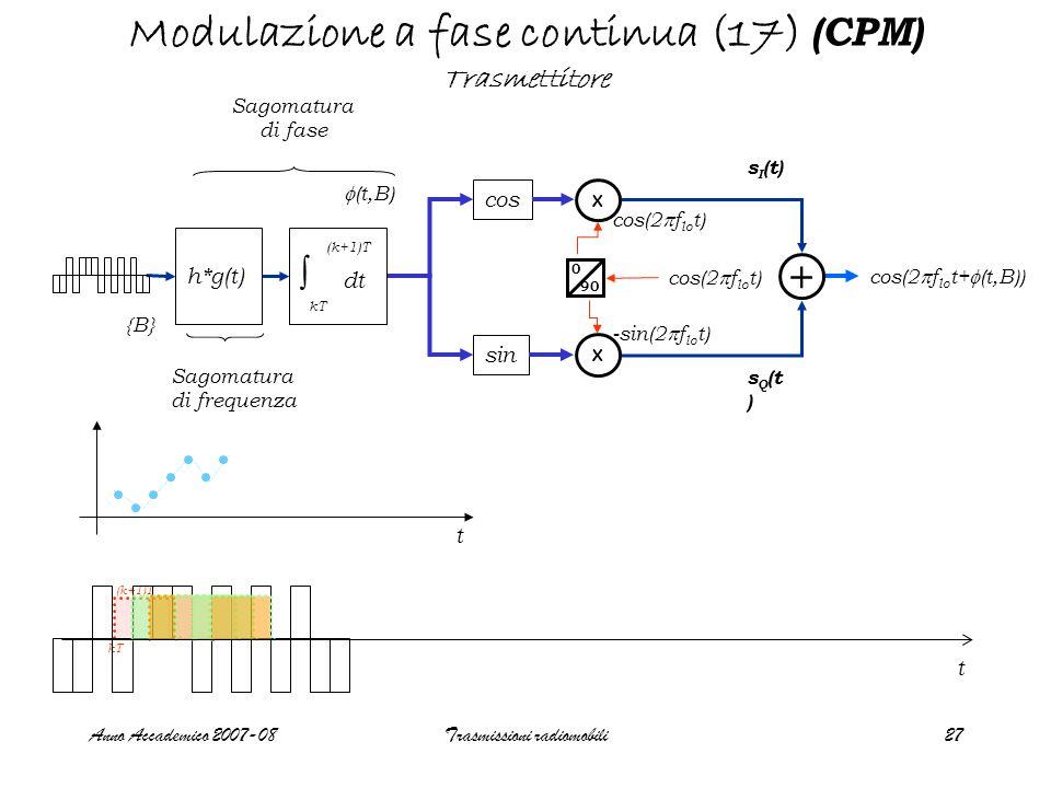 Anno Accademico 2007-08Trasmissioni radiomobili28 Modulazione a fase continua (18) (CPM) Fase del segnale in ricezione  (t, B )=  h  b k +2  h  b k q(t-kT s ), nT s  t  (n+1)T s n-L k=-  n k=n-(L+1)  (t, B )=  n +  (t, B ) Se L=1 la modulazione e' a risposta piena, se L>1, a risposta parziale.