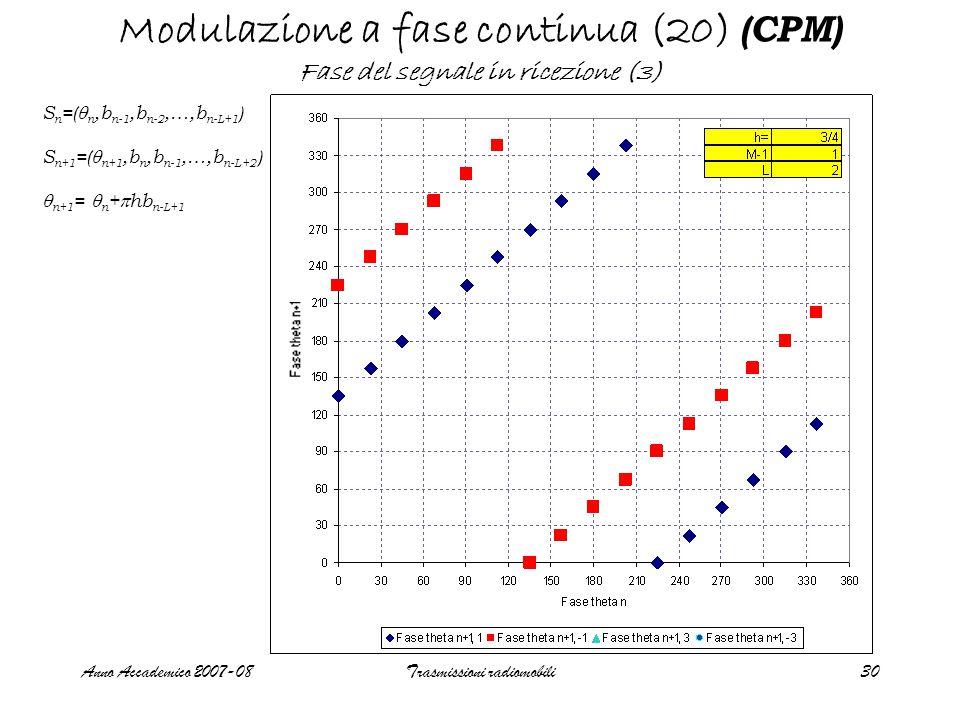 Anno Accademico 2007-08Trasmissioni radiomobili31 Modulazione a fase continua (20) (CPM) Fase del segnale in ricezione (4) S n =(  n,b n-1,b n-2,…,b n-L+1 ) S n+1 =(  n+1,b n,b n-1,…,b n-L+2 )  n+1 =  n +  hb n-L+1