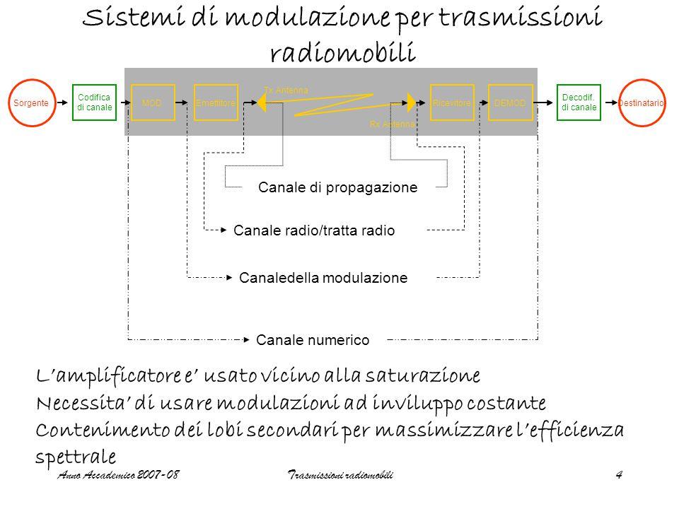 Anno Accademico 2007-08Trasmissioni radiomobili5 Modulazione Digitale 1 Per modulazione si intende la tecnica di trasmissione di un segnale elettromagnetico (eventualmente rappresentante un informazione) per mezzo di un altro segnale elettromagnetico detto portante.