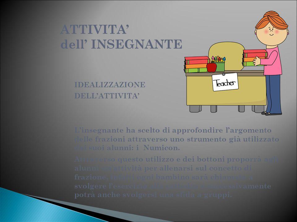 L'insegnante spiegherà l'attività a tutti gli alunni, prima oralmente e successivamente anche attraverso delle dimostrazioni.