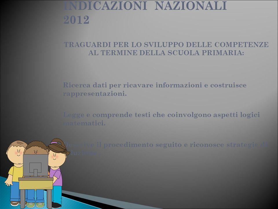 OBIETTIVI di APPRENDIMENTO  Legge, scrive e confronta numeri  Opera con le frazioni  Conta oggetti, a voce o mentalmente.