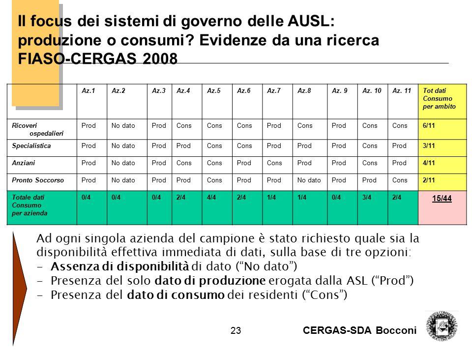 CERGAS-SDA Bocconi 24 Le aziende del SSN sono attrezzate per questi obiettivi strategici.