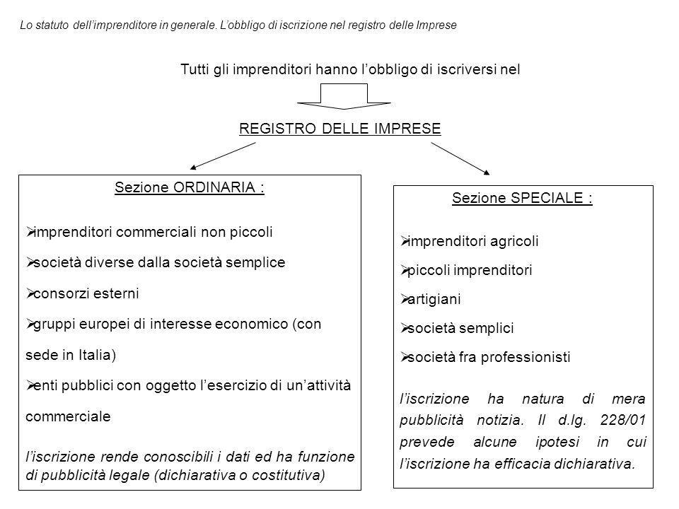 Le scritture contabili Finalità della tenuta delle scritture contabili è la ricostruzione dell'andamento degli affari dell'impresa.