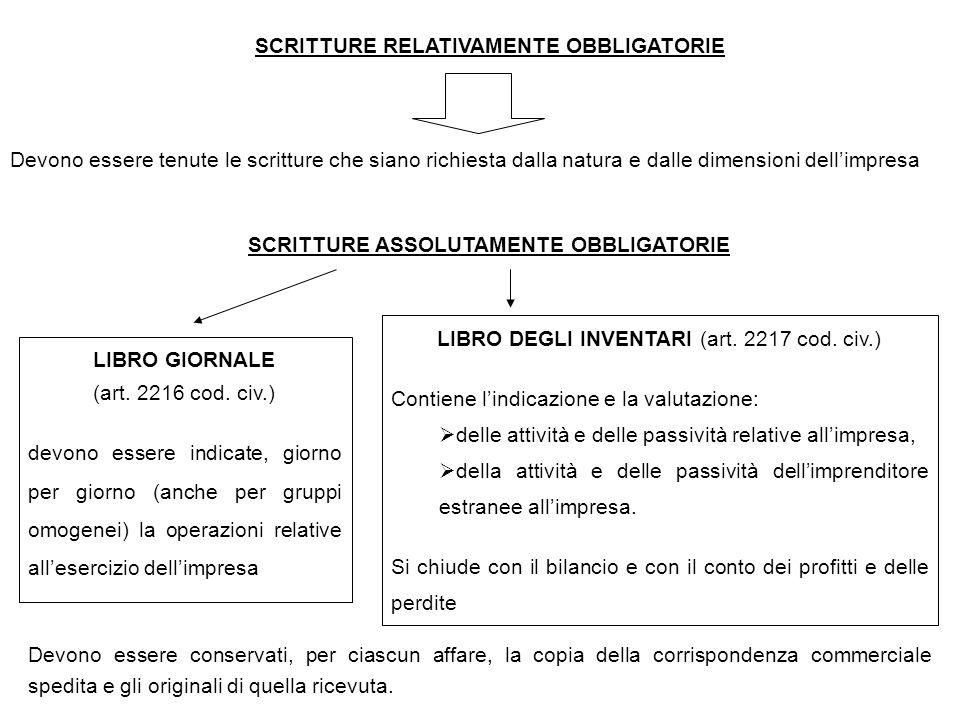 LIBRI NON OBBLIGATORI (ma usati nella pratica) LIBRO MASTRO nel quale le operazioni sono registrate non cronologicamente, ma sistematicamente (ad es.