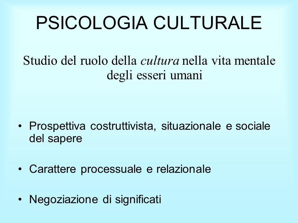 PSICOSOCIOLOGIA Dimensione microsociale per la ricerca e l'individuazione dei problemi Riconoscimento di coesione e legame tra individui e realtà organizzative Apprendere dall'esperienza condividendo percorsi di lettura, interpretazioni