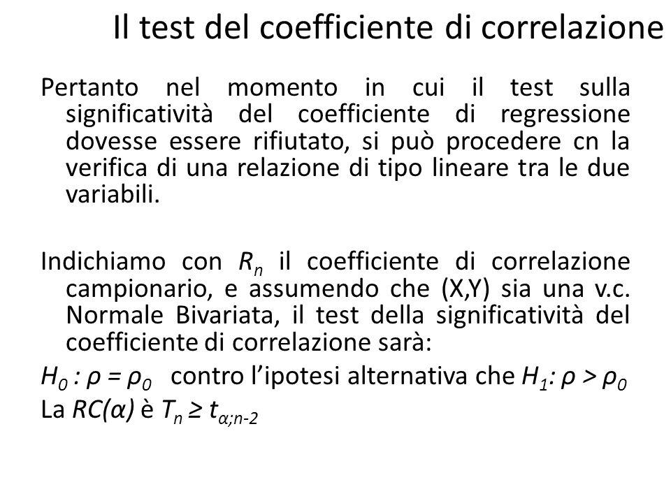 H 0 : ρ = 0 contro l'ipotesi alternativa che H 1 : ρ ≠ 0 La statistica test ottenuta da Fisher sarà: Se è vera H 0, T n ~ F g con g= n-2.