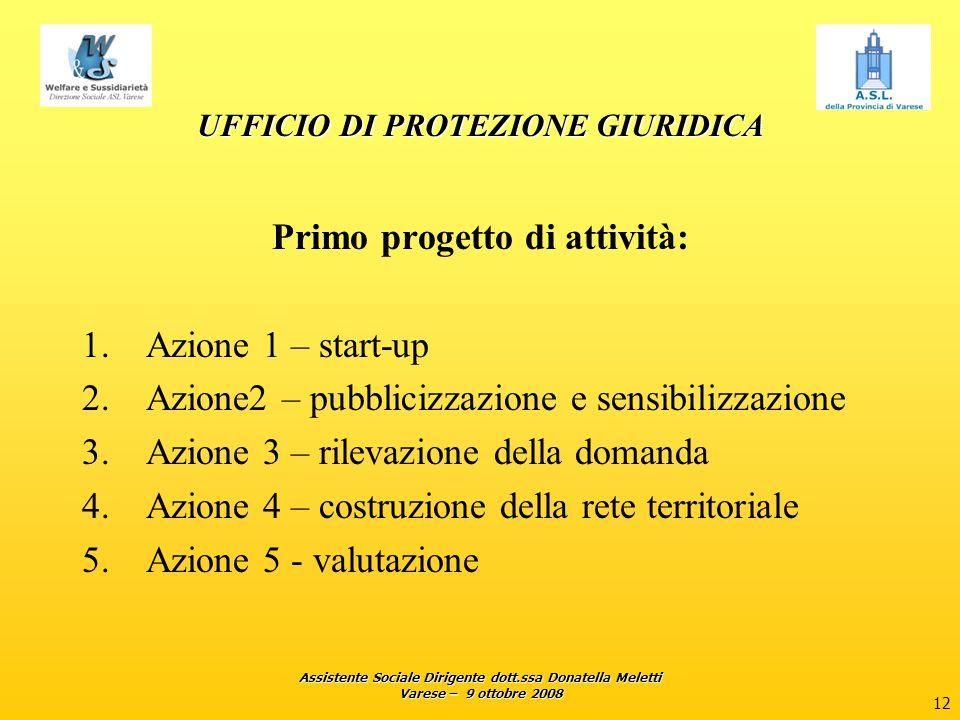 Assistente Sociale Dirigente dott.ssa Donatella Meletti Varese – 9 ottobre 2008 13 UFFICIO DI PROTEZIONE GIURIDICA Azione 1– start-up Obiettivo: 1.