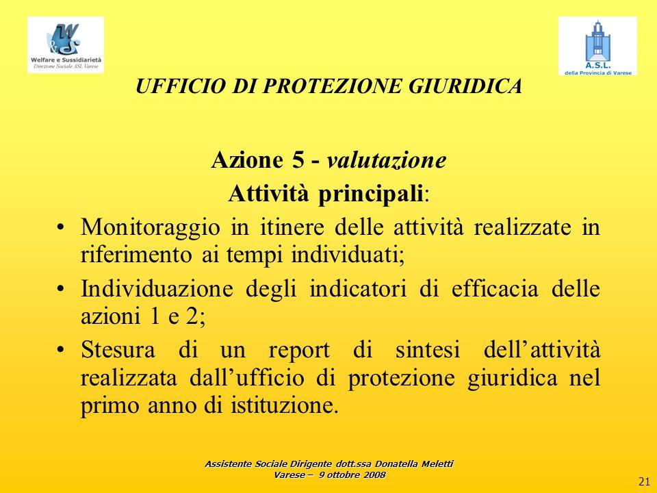 Assistente Sociale Dirigente dott.ssa Donatella Meletti Varese – 9 ottobre 2008 22 UFFICIO DI PROTEZIONE GIURIDICA Modalità di accesso all'ufficio: Telefonico al n.