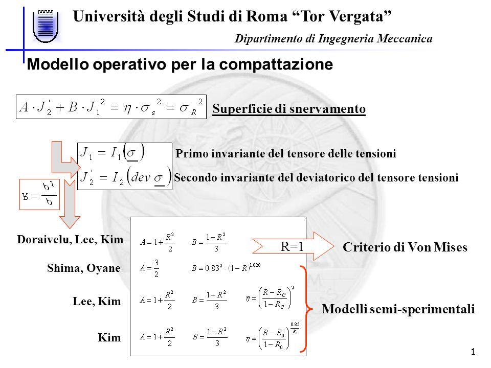 Università degli Studi di Roma Tor Vergata Dipartimento di Ingegneria Meccanica 2 Studio dei modelli esistenti z r  p Kuhn, Ferguson cost var Piccola differenza se costante o variabile Necessità di maggiori parametri sperimentali