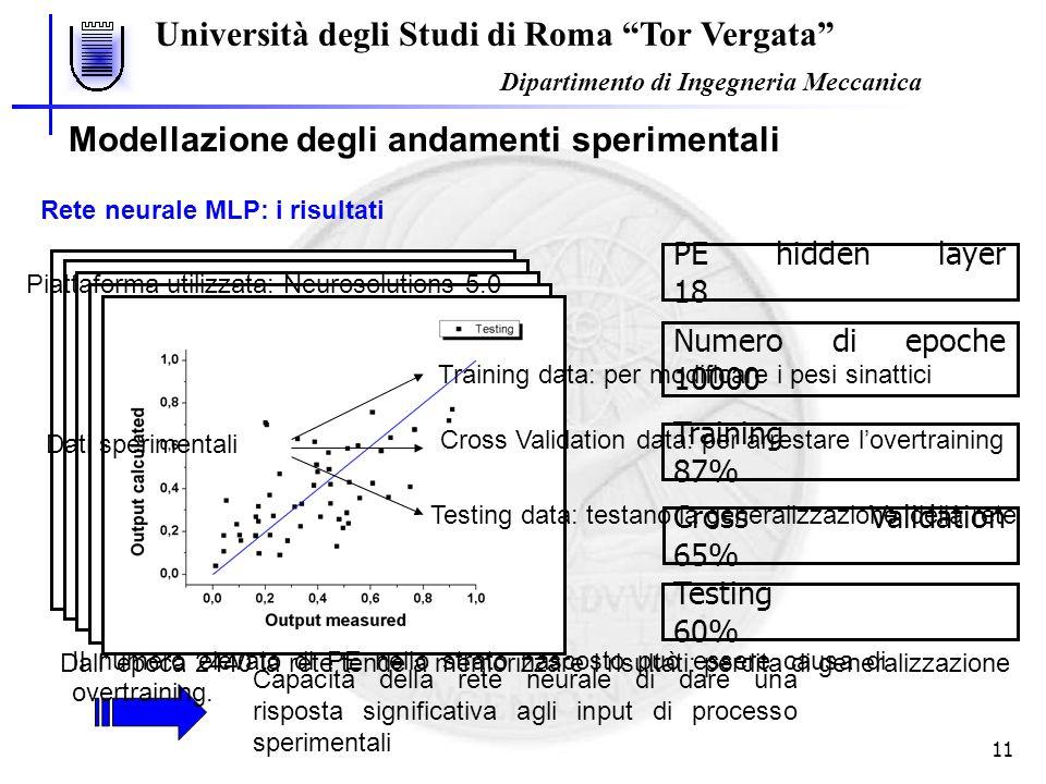 Università degli Studi di Roma Tor Vergata Dipartimento di Ingegneria Meccanica 12 Schiume di acciaio - MgCO 3 e SrCO 3 (carbonato di magnesio e carbonato di stronzio).