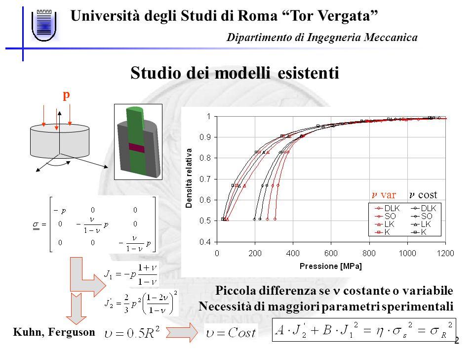 Università degli Studi di Roma Tor Vergata Dipartimento di Ingegneria Meccanica 3 R=0.8 Studio dei modelli esistenti La superficie di snervamento (Doraivelu, Lee, Kim) Dipendenza da R   = 0