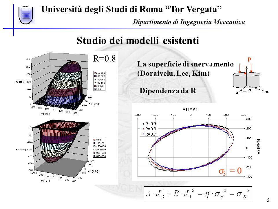 Università degli Studi di Roma Tor Vergata Dipartimento di Ingegneria Meccanica 4 Esecuzione di prove di compattazione 13 mm F = 0.1-15 t Misura non dipendente dalla massa del campione dev.st = 0.01 Massa = 3.5 g Curva di compattazione