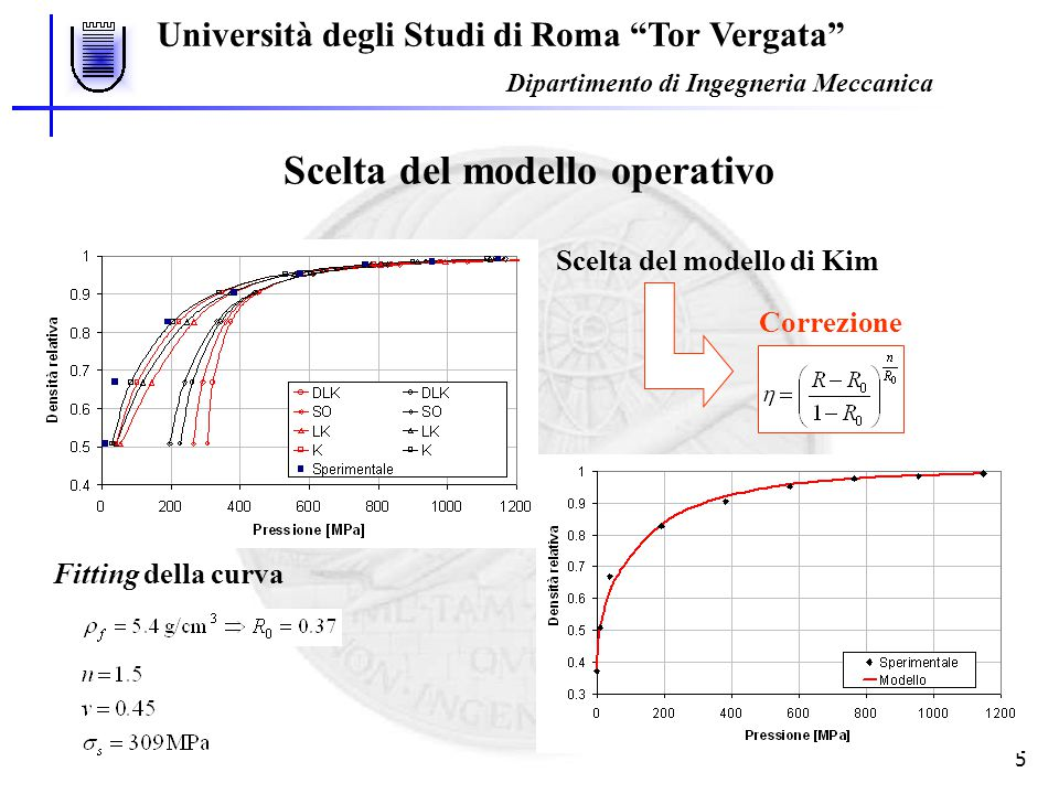 Università degli Studi di Roma Tor Vergata Dipartimento di Ingegneria Meccanica 6 Pasticca iniziale Z spost [mm] Step strutturale Nuova geometria T [°C] Step termico Proprietà iniziali del materiale t1t1 titi t = t f k(T), H(T)  (T,  i-1 ), E(T,  i-1 ) ff ii