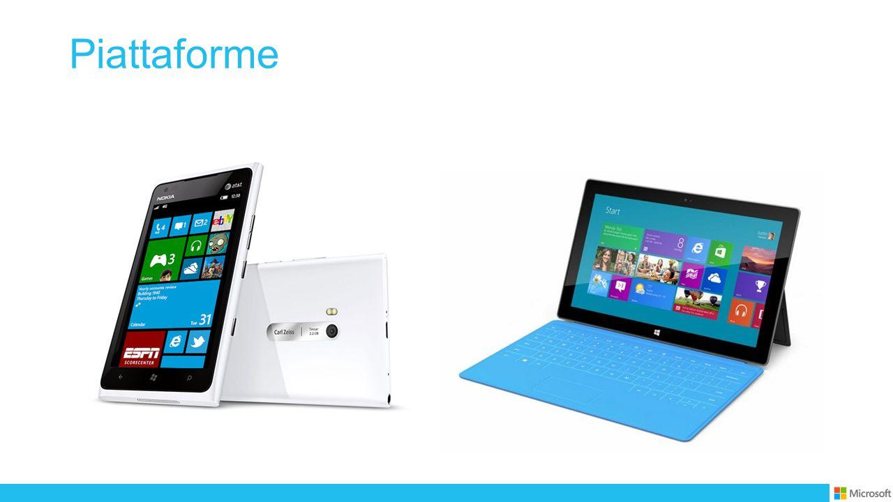 Piattaforme (Chi ben comincia...) Windows Phone 7.8 Windows Phone 8 Windows Phone 8.1 Windows Store Universal