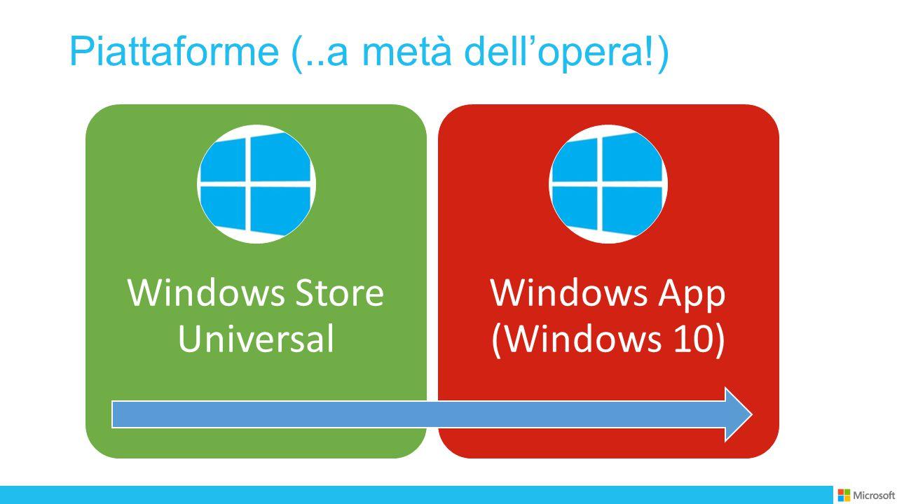 Struttura di un App (Universal) Phone Windows Shared