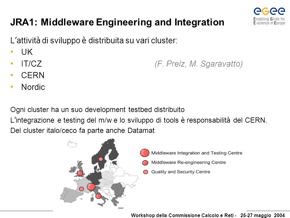 Workshop della Commissione Calcolo e Reti - 25-27 maggio 2004 JRA1: Middleware Engineering and Integration Punto di partenza per la reingegnerizzazione del m/w: Design e componenti grid basati su quanto deciso dall ' RTAG* ARDA (A Realization of Distributed Analysis) Design Team costituito da S.