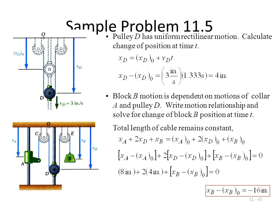Sample Problem 11.5 11 - 42 Differentiate motion relation twice to develop equations for velocity and acceleration of block B.
