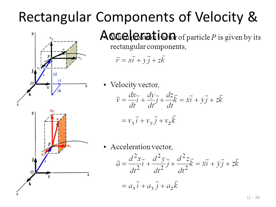 Rectangular Components of Velocity & Acceleration 11 - 47 Rectangular components particularly effective when component accelerations can be integrated independently, e.g., motion of a projectile, with initial conditions, Integrating twice yields Motion in horizontal direction is uniform.