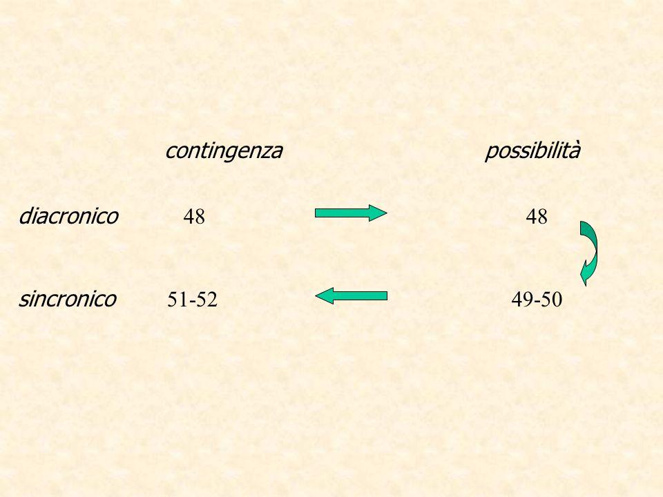 DOMANDA DEL PRESENTE ARTICOLO Quanto sono precise le nozioni di contingenza e possibilità che Scoto relaziona alla libertà riguardo oggetti ed atti opposti.