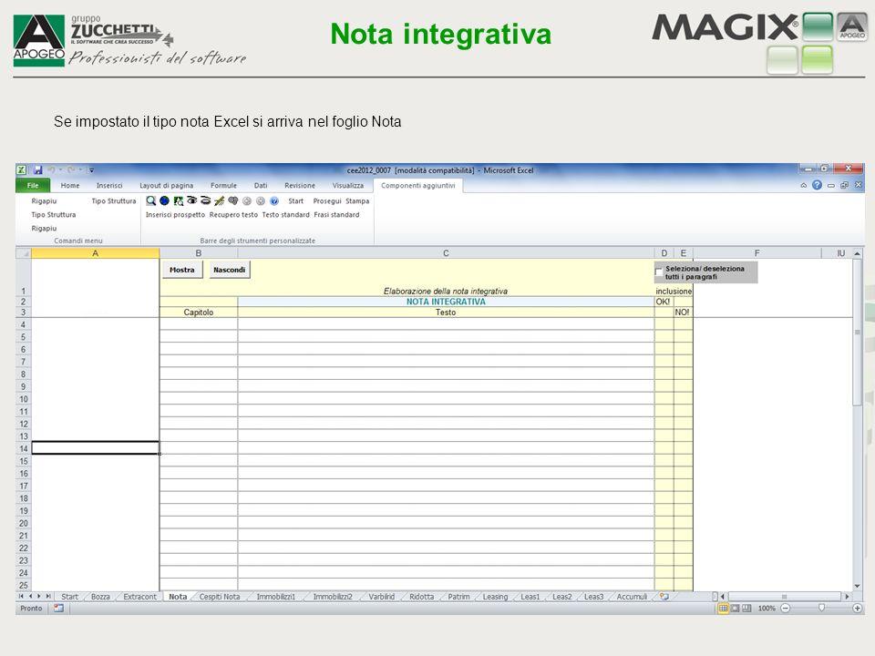 Quando viene attivato il foglio relativo al testo della nota integrativa Nota , compare una ulteriore barra degli strumenti con quattro pulsanti: Inserisci prospetto / Recupero testo / Testo standard / Frasi standard Nota integrativa
