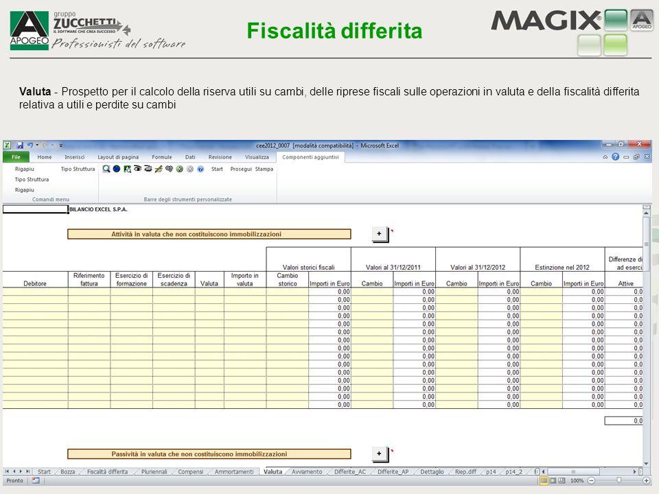 Avviamento - Prospetto per l imputazione dati relativi all ammortamento dell avviamento ai fini del calcolo delle relative imposte anticipate Fiscalità differita