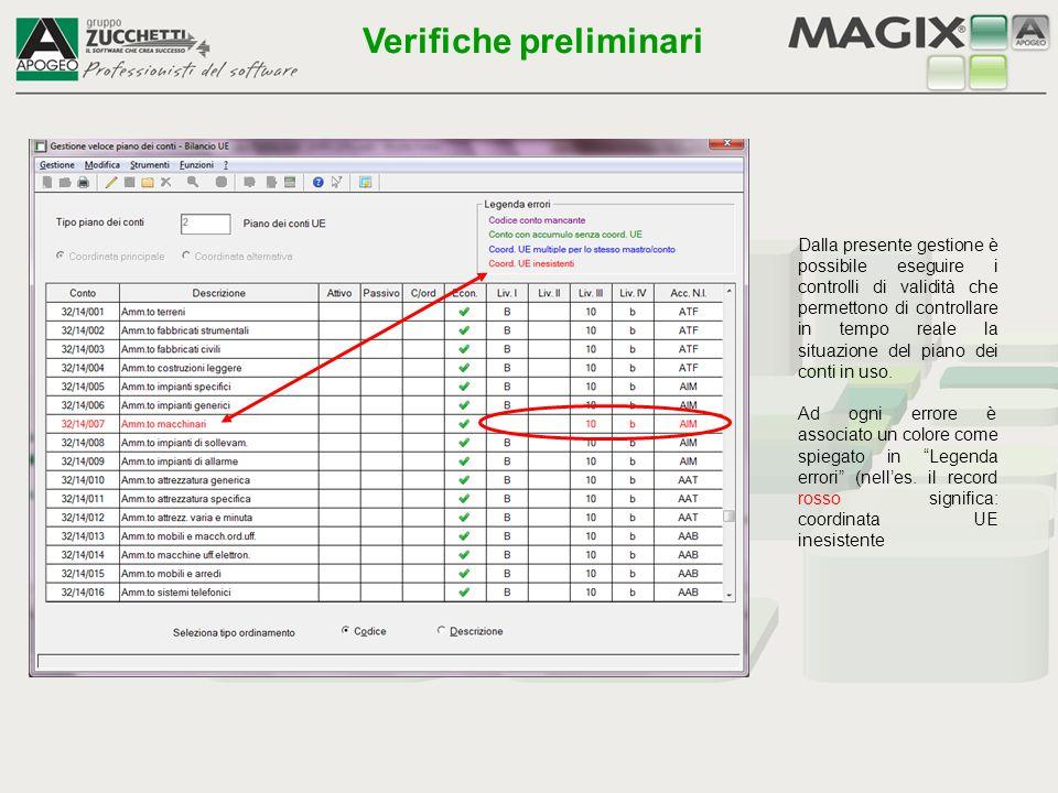 Controllo congruenza piano dei conti – la stampa in oggetto verifica eventuali anomalie/errori di compilazione sul piano dei conti in uso per i conti movimentati dalla ditta Verifiche preliminari