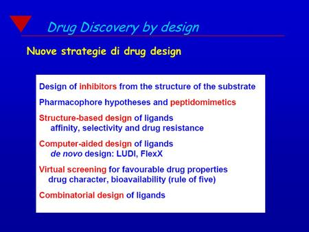 Drug Discovery by design Nuove strategie di drug design.