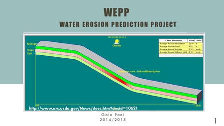 WEPP WATER EROSION PREDICTION PROJECT  Gaia Pani 2014/2015 1.