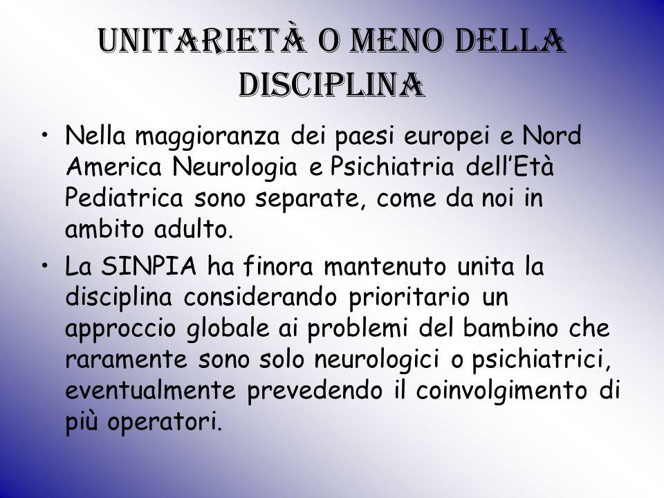 Ambiti NPI Nel XXI Congresso SINPIA (1999) sono stati schematizzati 4 versanti: neurologico psichiatrico neuropsicologico neuro-riabilitativo con aspetti clinici e metodologie diverse che trovano comune identità culturale nelle developmental neurosciences essendo espressioni complementari di una stessa entità: il developing brain quale dynamically changing structure