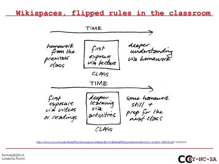 Wikispaces, flipped rules in the classroom fiorluis[at]tin.it Luisanna Fiorini