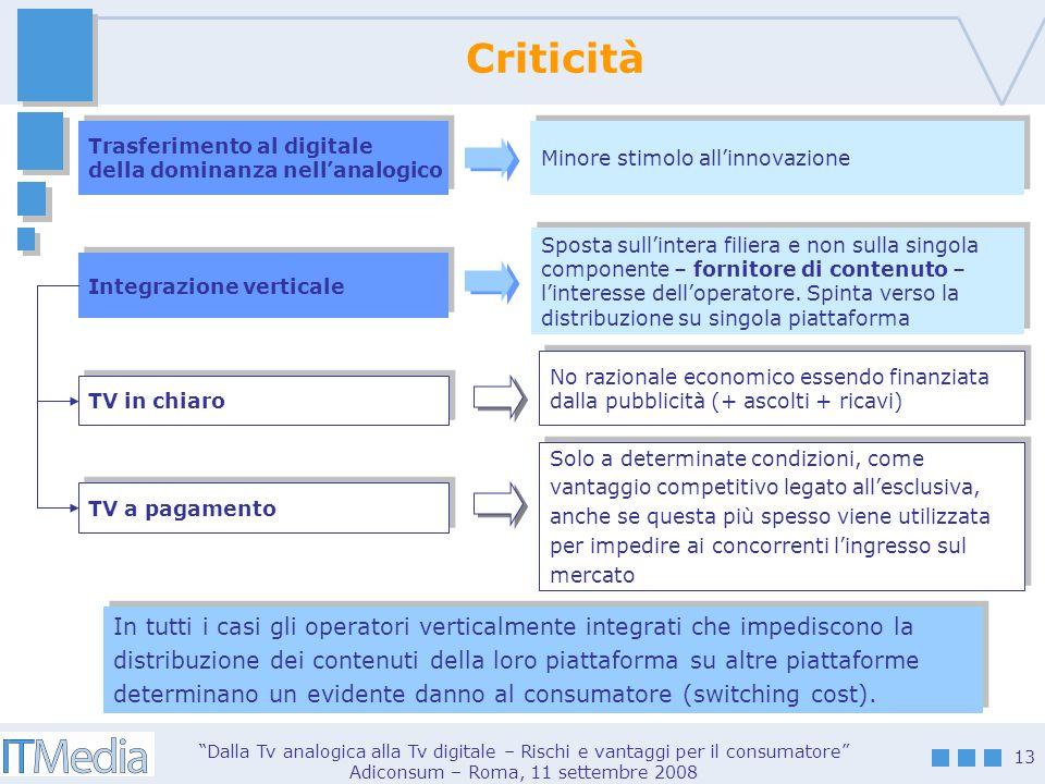Dalla Tv analogica alla Tv digitale – Rischi e vantaggi per il consumatore Adiconsum – Roma, 11 settembre 2008 14 www.itmedia-consulting.com Grazie dell'attenzione!