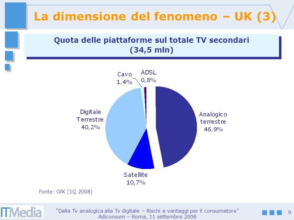 Dalla Tv analogica alla Tv digitale – Rischi e vantaggi per il consumatore Adiconsum – Roma, 11 settembre 2008 10 Quota delle piattaforme sul totale parco TV (60 mln) Quota delle piattaforme sul totale parco TV (60 mln) Fonte: GfK (1Q 2008) La dimensione del fenomeno – UK (4)