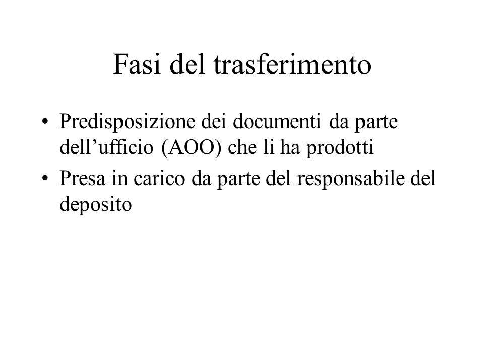 Fasi del trasferimento Predisposizione dei documenti da parte dell'ufficio (AOO) che li ha prodotti Presa in carico da parte del responsabile del deposito
