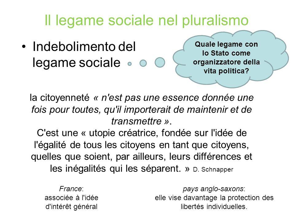 Il legame sociale Contratto sociale Religione civile Lavoro Quale patto sociale.