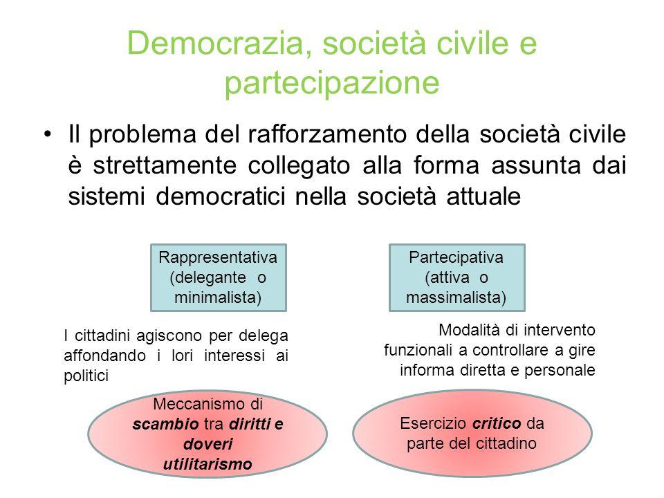 Il ruolo del cittadino Nella democrazia, non sarà solo quello di controllare e limitare i poteri dello stato nei suoi confronti, difendendo la sua libertà di scegliere e consumare, ma di produrre egli stesso potere.