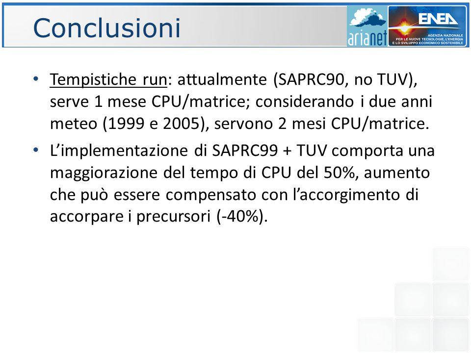 Deposizioni di S Lombardia -50% Lazio [mg m -2 y -1 ]