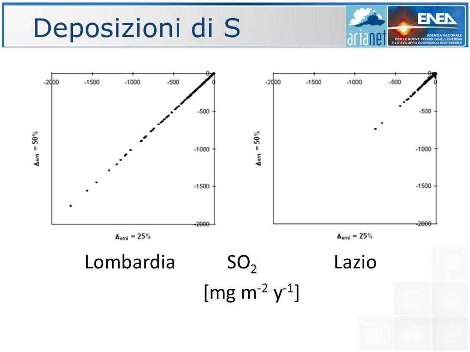 Deposizioni di N Lombardia -50% Lazio [mg m -2 y -1 ]