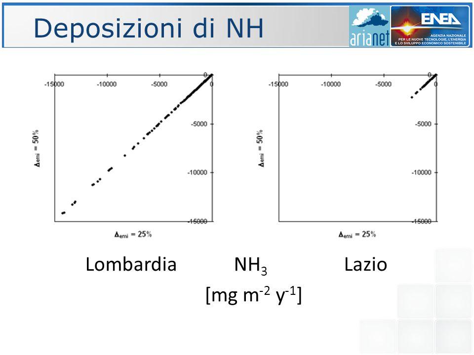 Ozono: SOMO35 Lombardia -50% Lazio [ppb day] VOC limitato NOx limitato