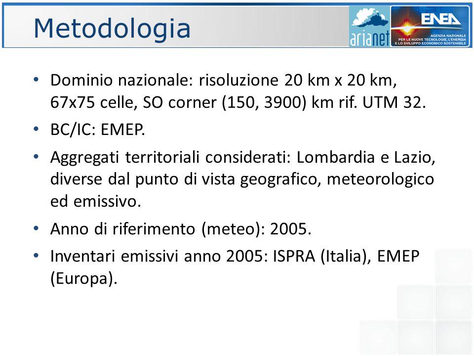 Metodologia Precursori: SO 2, NO x, NH 3, NMVOC e PM10.