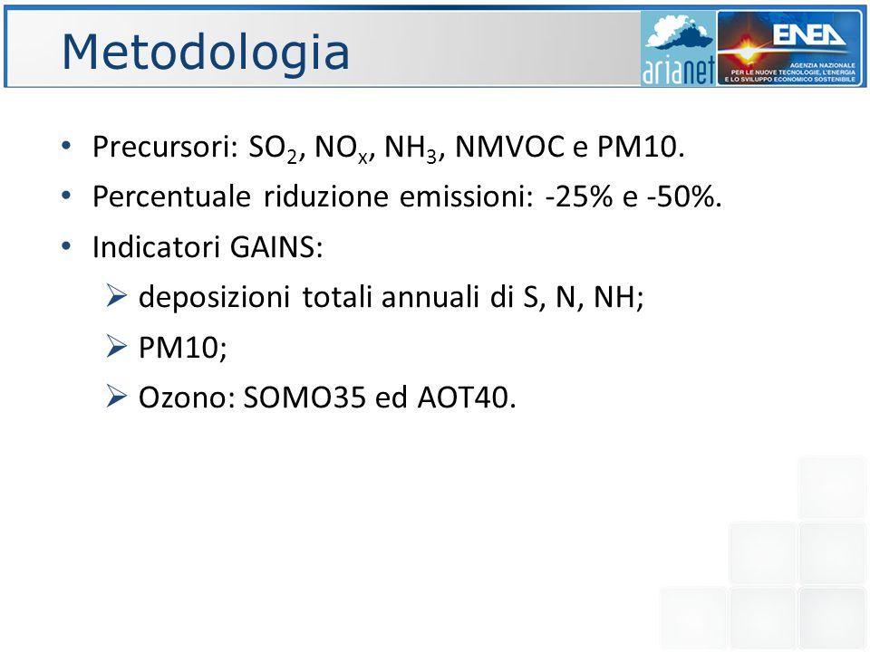 Metodologia Emissioni totali [Mg y -1 ] dei precursori di interesse per le regioni considerate nei test run
