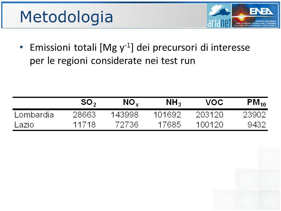 Metodologia /PFS/por/briganti/minnifarm/…
