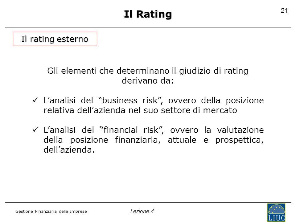 Lezione 4 Gestione Finanziaria delle Imprese 22 Il Rating Il rating esterno RISCHIO INDUSTRIALE Rischio settoriale: prospettive della domanda; dipendenza del fatturato e dei margini dai cicli economici, dalle evoluzioni tecnologiche, dai prezzi delle materie prime o da variazioni dei tassi di cambio; intensità del capitale impiegato; quadro legislativo e regolamentare; natura e intensità della concorrenza.