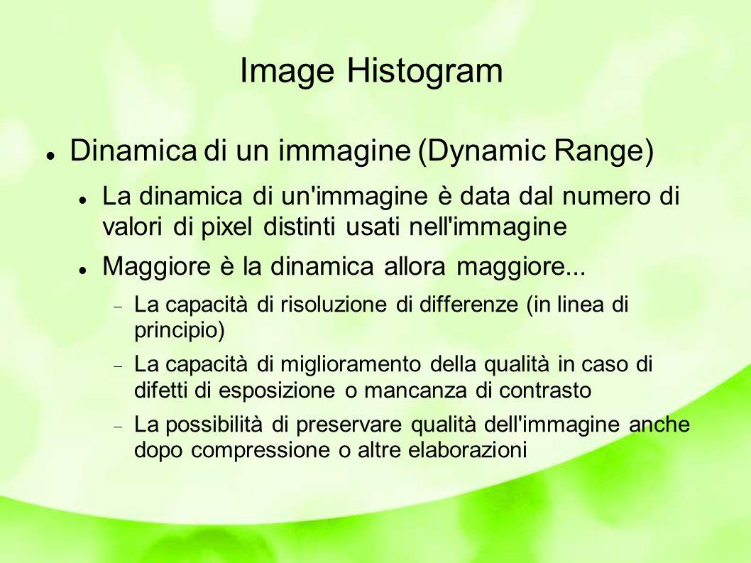 Image Histogram Contrasto vs.