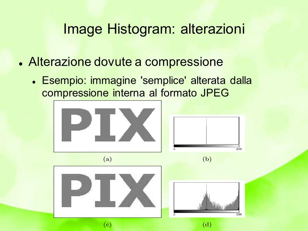 Istogramma da Immagine di microscopia AFM
