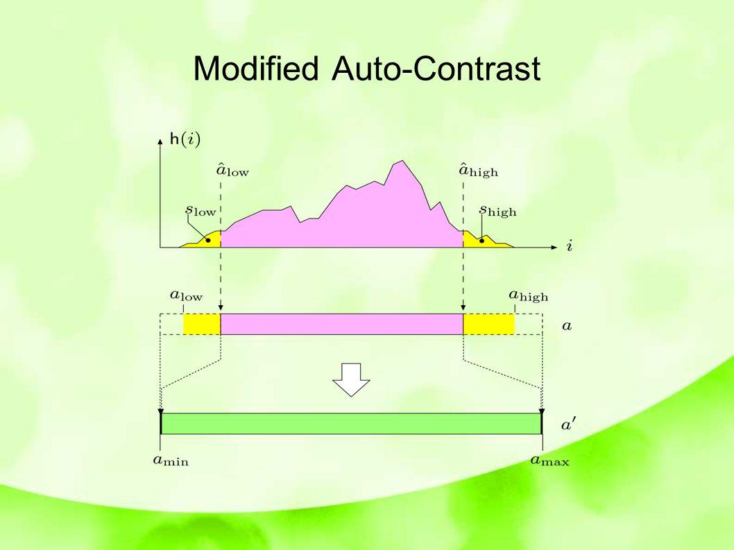 Modifica Automatica del Contrasto
