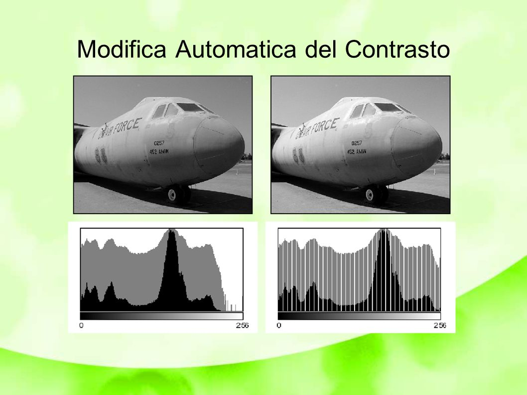 Modified Auto-Contrast img=imread(...); imgadj=imadjust(img); La funzione imadjust satura l 1% dei pixel ad entrambe le code della distribuzione ed mappa il resto dell immagine sull intervallo [0...1].