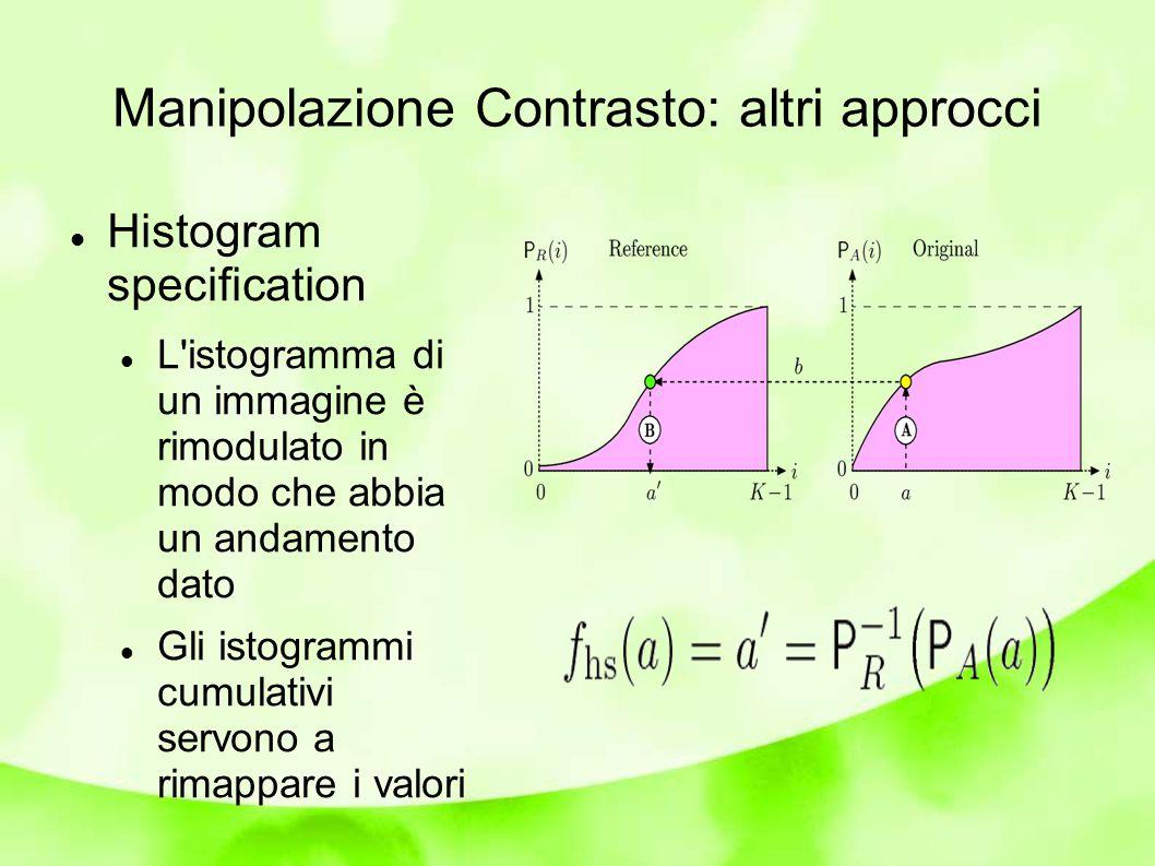 Manipolazione Contrasto: altri approcci Aggiustamento secondo un istogramma dato: l istogramma della funzione originale viene collocato all interno della funzione cumulativa di un istogramma dato
