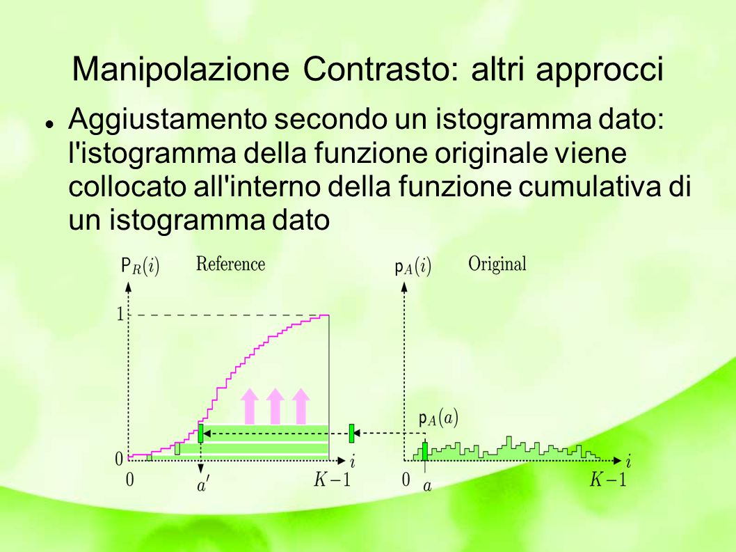 Manipolazione Contrasto: altri approcci Imposizione dell istogramma (cumulativo) secondo un andamento linare a tratti